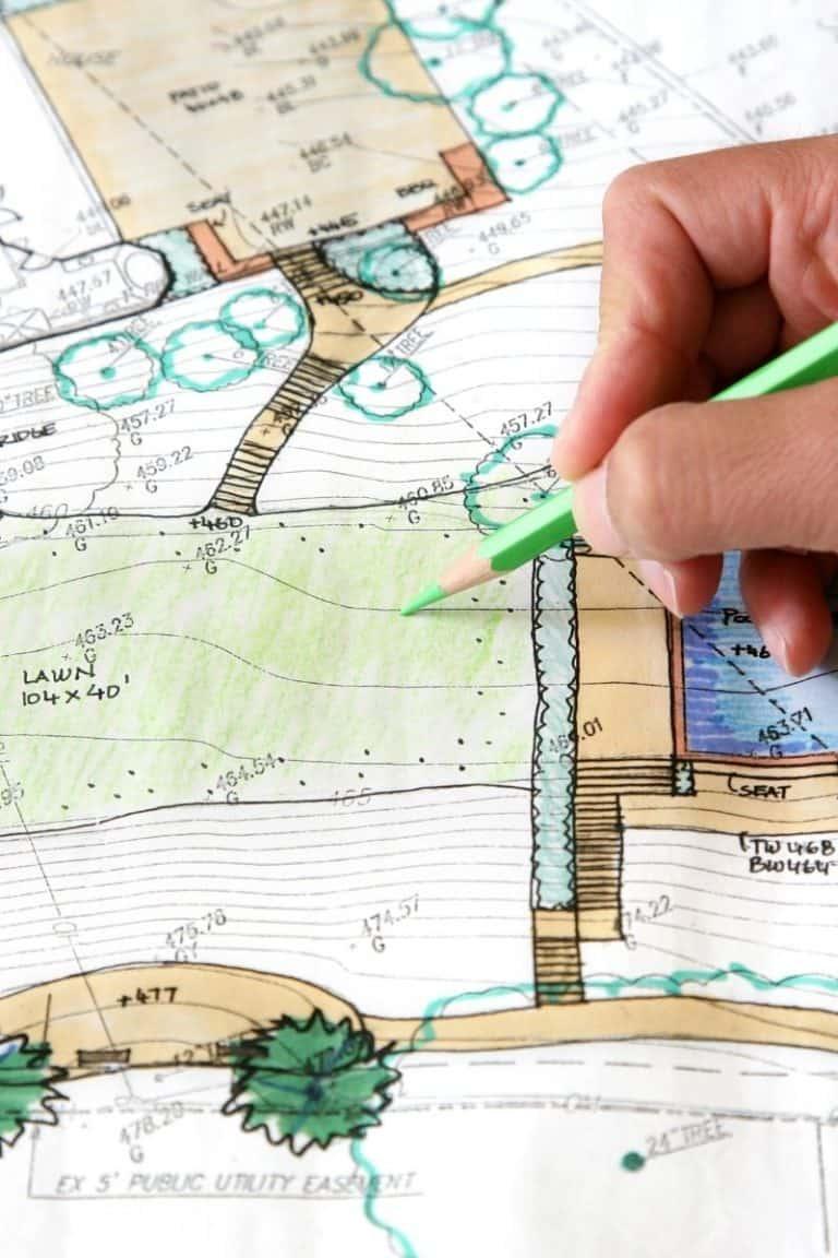 average cost of landscaping design diagram